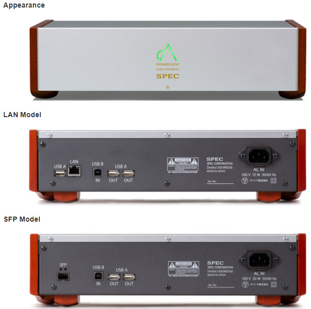 Diretta : essai du target de chez Spec Corporation, le RMP-UB1